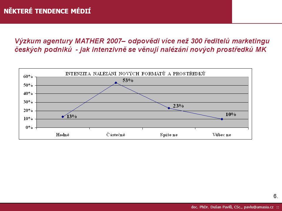 6.6. doc. PhDr. Dušan Pavlů, CSc., pavlu@amasia.cz :: NĚKTERÉ TENDENCE MÉDIÍ Výzkum agentury MATHER 2007– odpovědi více než 300 ředitelů marketingu če