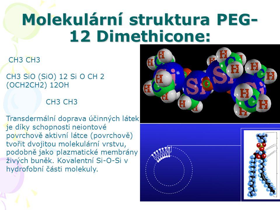 Molekulární struktura PEG- 12 Dimethicone: CH3 CH3 CH3 SiO (SiO) 12 Si O CH 2 (OCH2CH2) 12OH CH3 CH3 Transdermální doprava účinných látek je díky scho