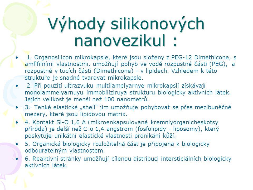 Výhody silikonových nanovezikul : • 1. Organosilicon mikrokapsle, které jsou složeny z PEG-12 Dimethicone, s amfifilními vlastnostmi, umožňují pohyb v