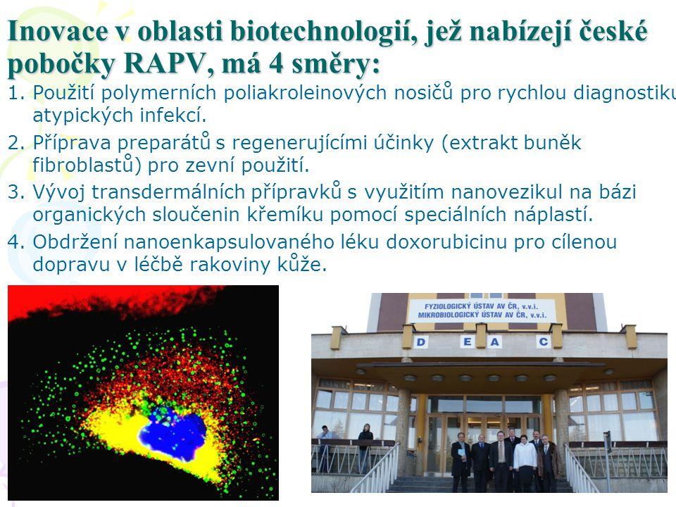 Inovace v oblasti biotechnologií, jež nabízejí české pobočky RAPV, má 4 směry: 1.Použití polymerních poliakroleinových nosičů pro rychlou diagnostiku