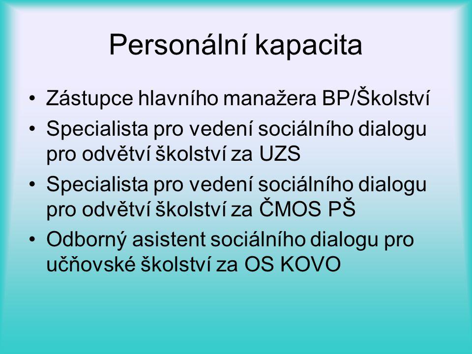 Personální kapacita •Zástupce hlavního manažera BP/Školství •Specialista pro vedení sociálního dialogu pro odvětví školství za UZS •Specialista pro ve