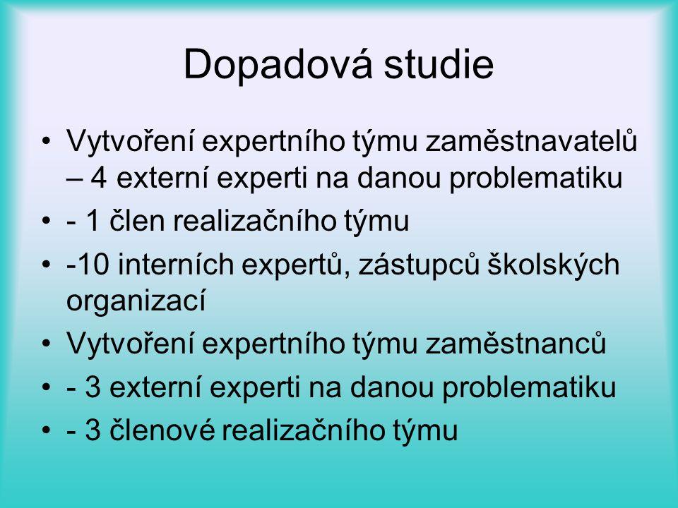 Dopadová studie •Vytvoření expertního týmu zaměstnavatelů – 4 externí experti na danou problematiku •- 1 člen realizačního týmu •-10 interních expertů