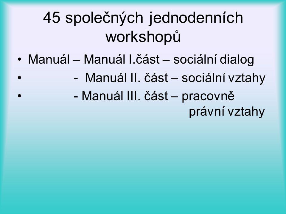 45 společných jednodenních workshopů •Manuál – Manuál I.část – sociální dialog • - Manuál II. část – sociální vztahy • - Manuál III. část – pracovně p