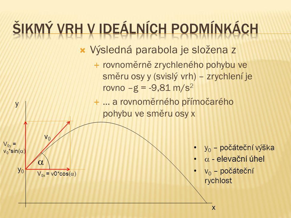  Výsledná parabola je složena z  rovnoměrně zrychleného pohybu ve směru osy y (svislý vrh) – zrychlení je rovno –g = -9,81 m/s 2  … a rovnoměrného