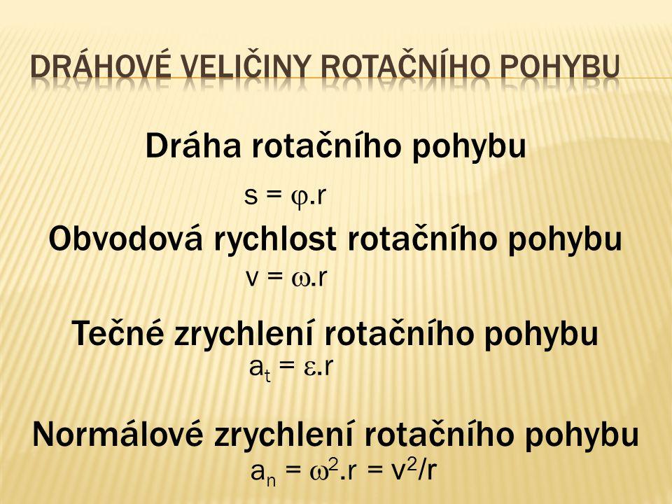 s = .r Obvodová rychlost rotačního pohybu v = .r Tečné zrychlení rotačního pohybu a t = .r Normálové zrychlení rotačního pohybu a n =  2.r = v 2 /