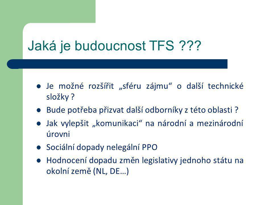Děkuji za pozornost. jensovska_jitka@cizp.cz