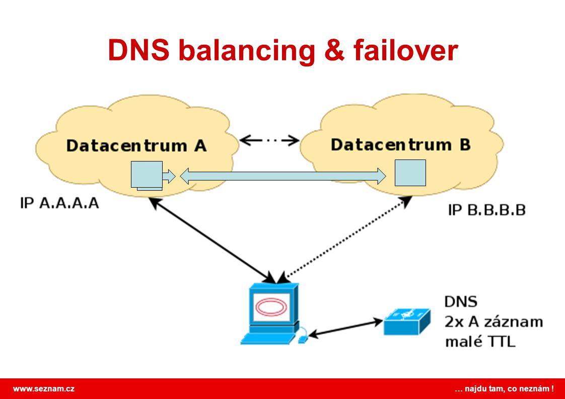 www.seznam.cz … najdu tam, co neznám ! DNS balancing & failover
