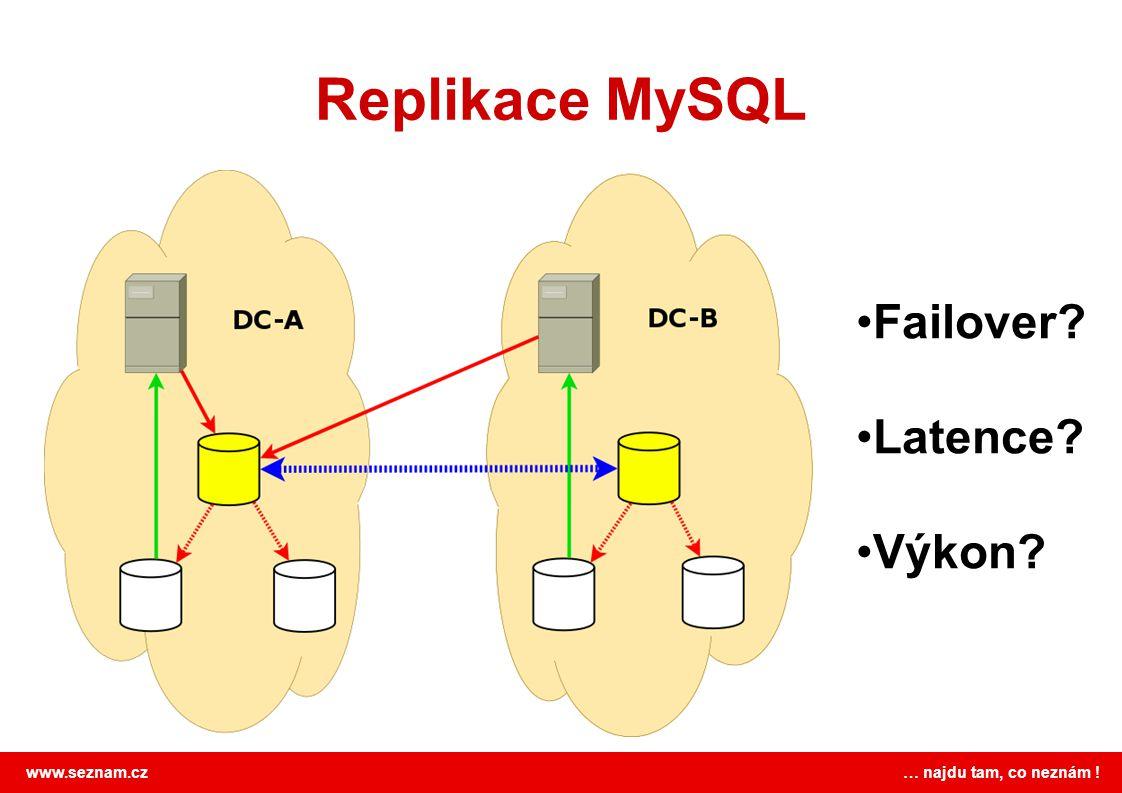 www.seznam.cz … najdu tam, co neznám ! Replikace MySQL •Failover? •Latence? •Výkon?