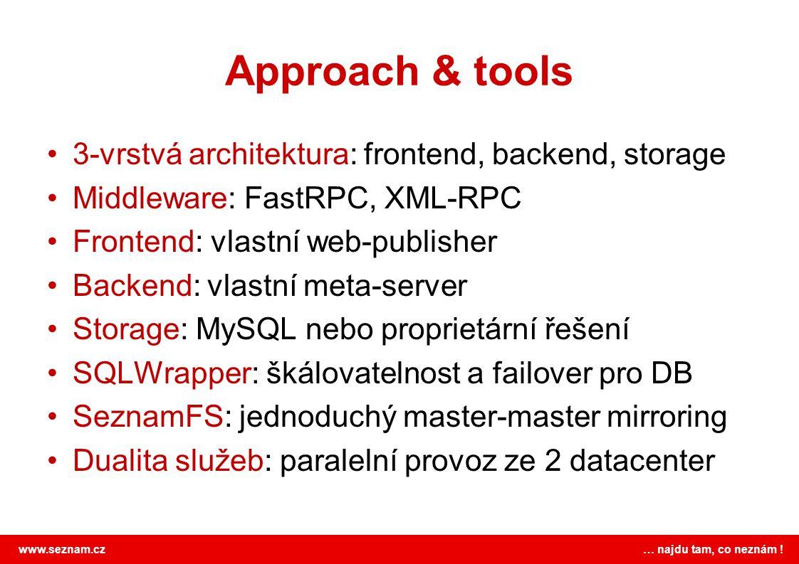 www.seznam.cz … najdu tam, co neznám ! Approach & tools •3-vrstvá architektura: frontend, backend, storage •Middleware: FastRPC, XML-RPC •Frontend: vl