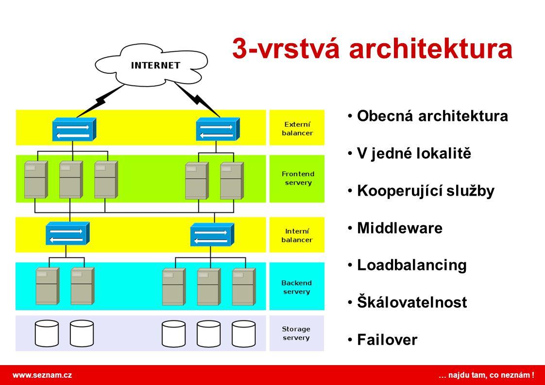 www.seznam.cz … najdu tam, co neznám ! 3-vrstvá architektura • Obecná architektura • V jedné lokalitě • Kooperující služby • Middleware • Loadbalancin