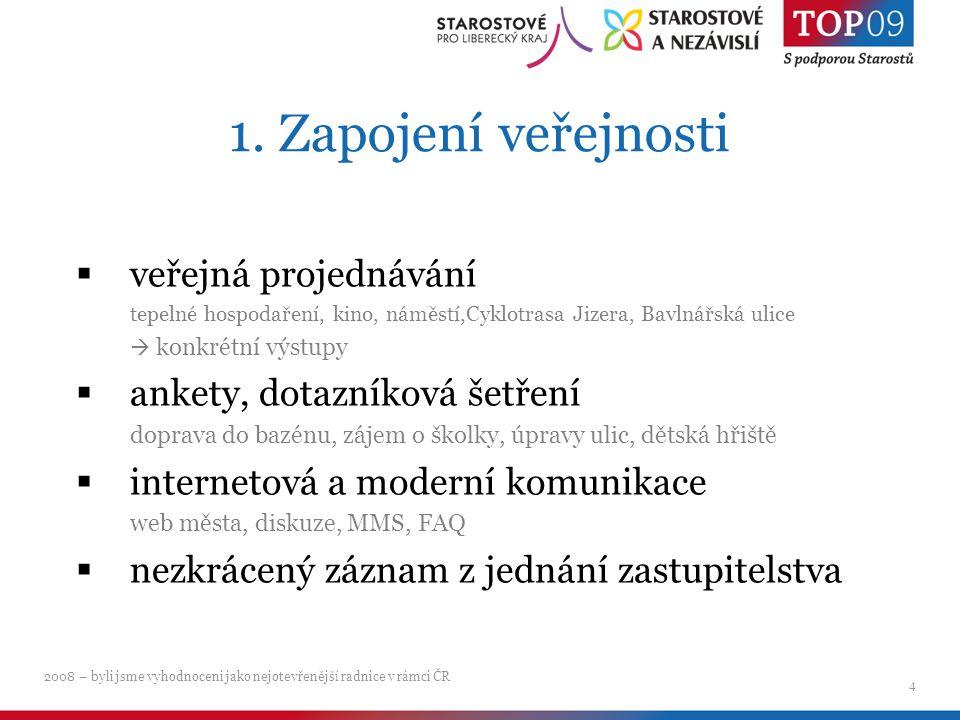 Jak dál?  města zveřejňují, MSP mají zájem, mnoho informací, kudy dál? www.verejnyportal.cz