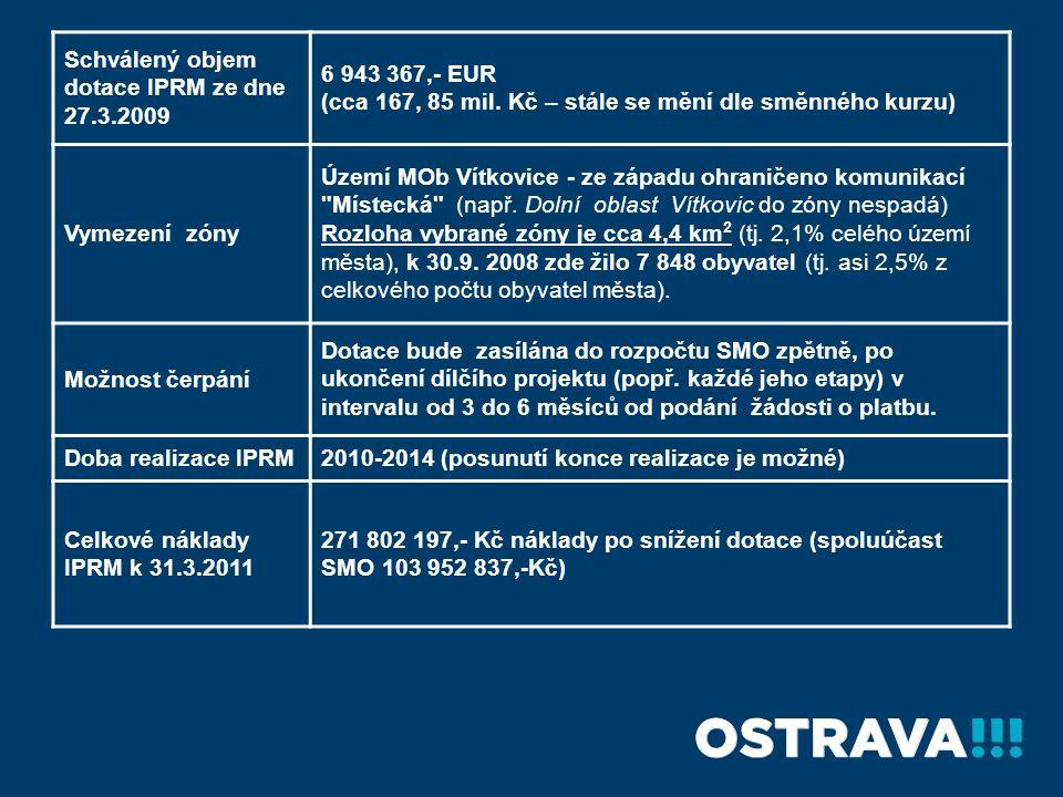 Schválený objem dotace IPRM ze dne 27.3.2009 6 943 367,- EUR (cca 167, 85 mil.