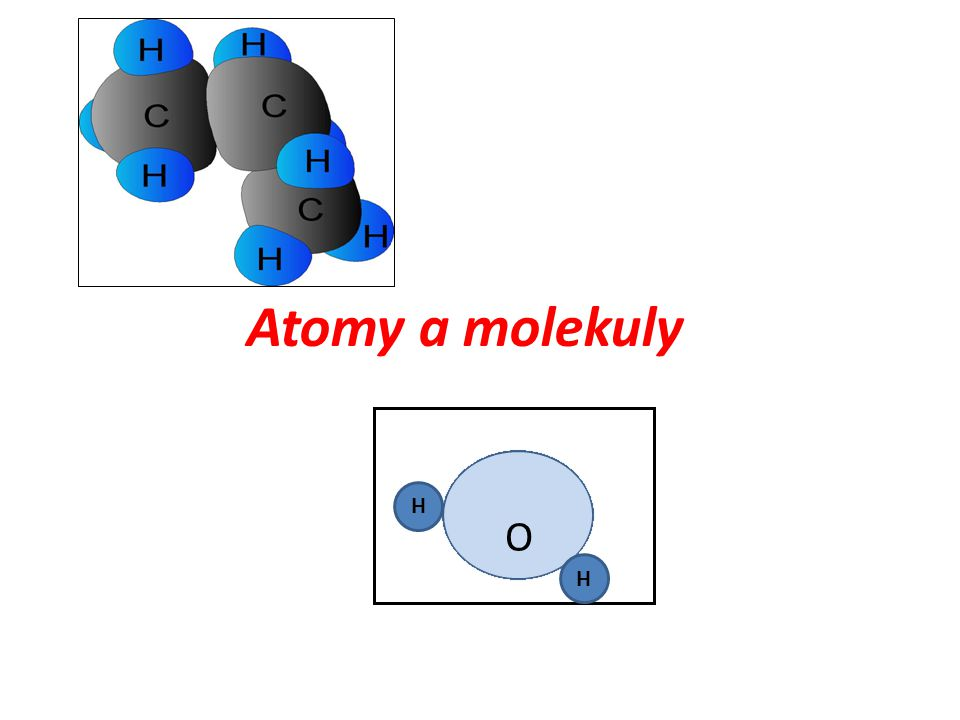 Atomy a molekuly H H O