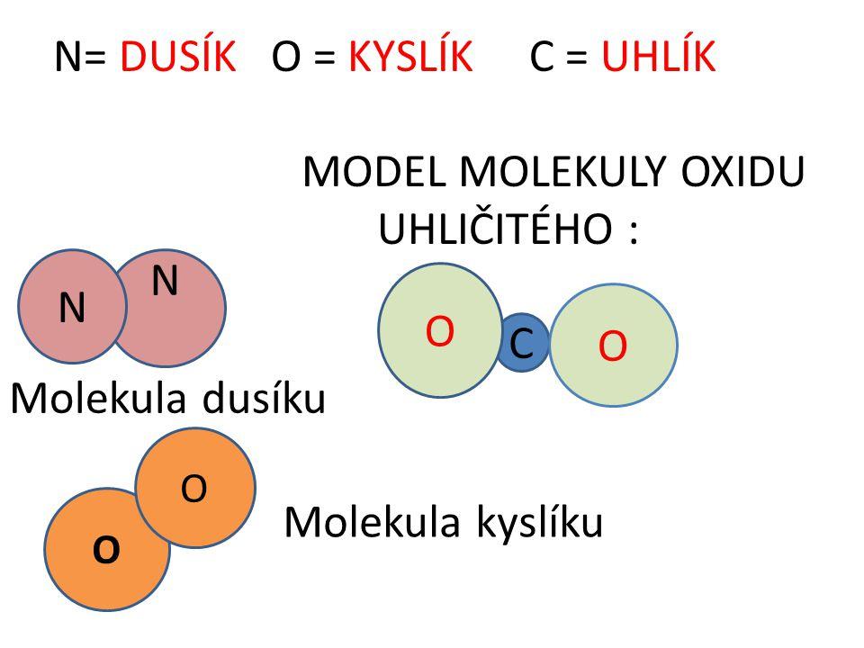 Látky, které jsou složeny z molekul vzniklých sloučením různých atomů, se nazývají sloučeniny.