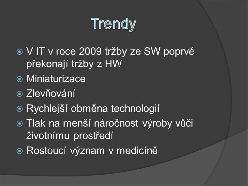  V IT v roce 2009 tržby ze SW poprvé překonají tržby z HW  Miniaturizace  Zlevňování  Rychlejší obměna technologií  Tlak na menší náročnost výroby vůči životnímu prostředí  Rostoucí význam v medicíně