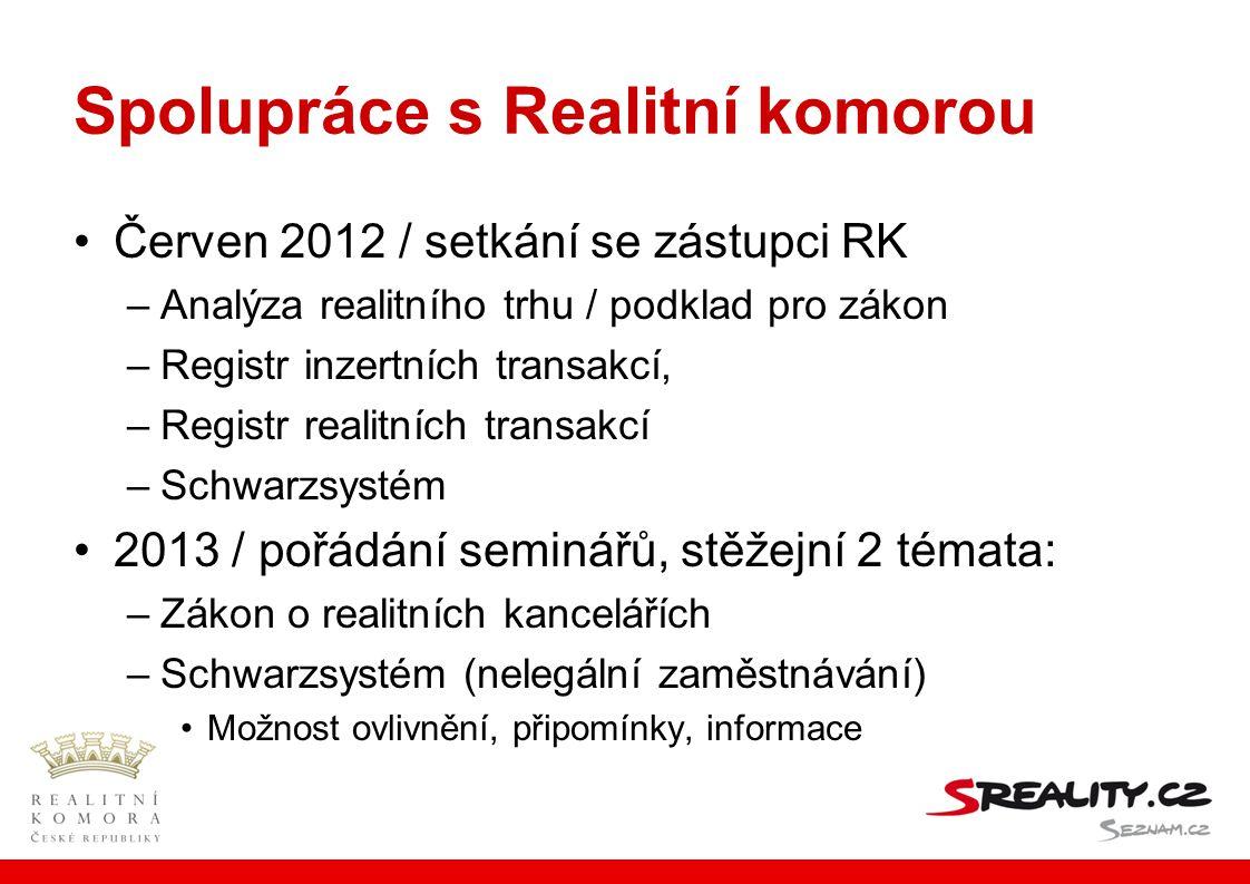 Spolupráce s Realitní komorou •Červen 2012 / setkání se zástupci RK –Analýza realitního trhu / podklad pro zákon –Registr inzertních transakcí, –Regis