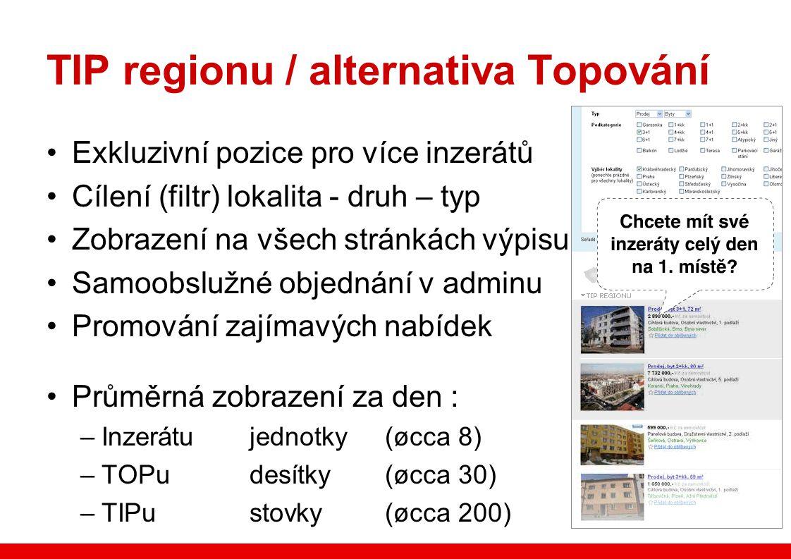 TIP regionu / alternativa Topování •Exkluzivní pozice pro více inzerátů •Cílení (filtr) lokalita - druh – typ •Zobrazení na všech stránkách výpisu •Sa