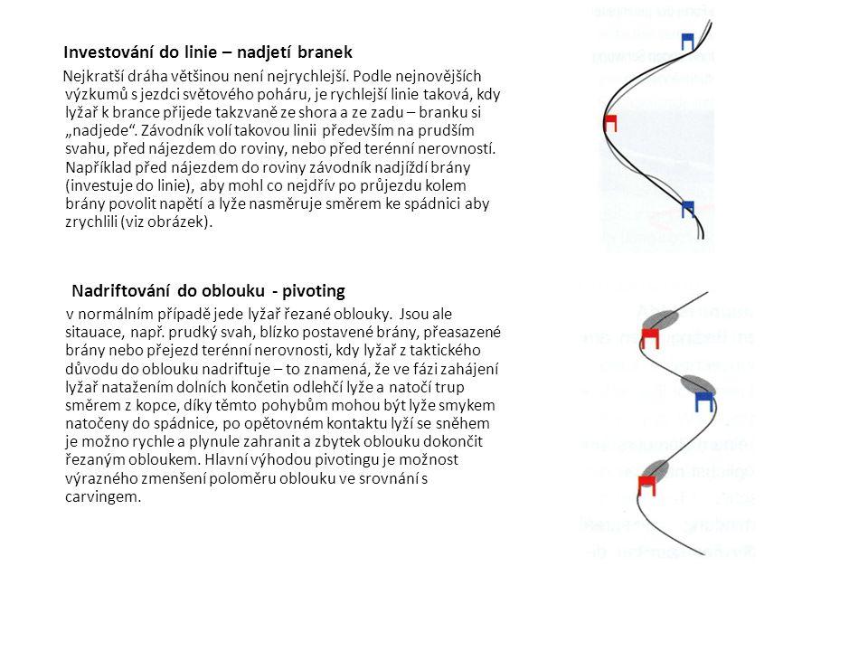 3.Slalom a) seznámení se slalomem: Při slalomu jsou oblouky podstatně kratší než v obřím slalomu.