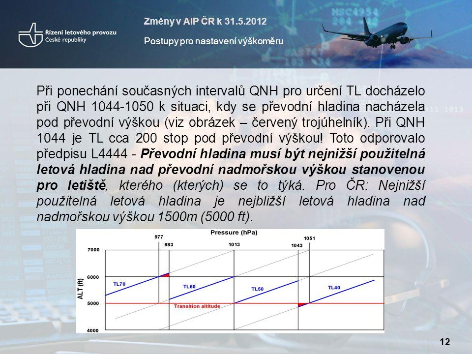 Změny v AIP ČR k 31.5.2012 Postupy pro nastavení výškoměru 1212 Při ponechání současných intervalů QNH pro určení TL docházelo při QNH 1044-1050 k situaci, kdy se převodní hladina nacházela pod převodní výškou (viz obrázek – červený trojúhelník).