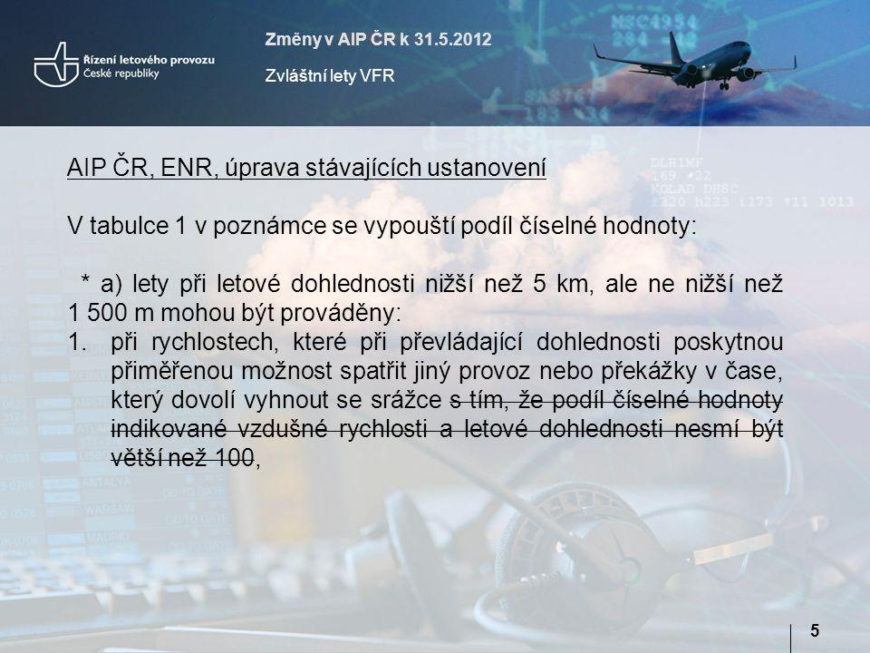 Změny v AIP ČR k 31.5.2012 Zvláštní lety VFR 5 AIP ČR, ENR, úprava stávajících ustanovení V tabulce 1 v poznámce se vypouští podíl číselné hodnoty: * a) lety při letové dohlednosti nižší než 5 km, ale ne nižší než 1 500 m mohou být prováděny: 1.při rychlostech, které při převládající dohlednosti poskytnou přiměřenou možnost spatřit jiný provoz nebo překážky v čase, který dovolí vyhnout se srážce s tím, že podíl číselné hodnoty indikované vzdušné rychlosti a letové dohlednosti nesmí být větší než 100,