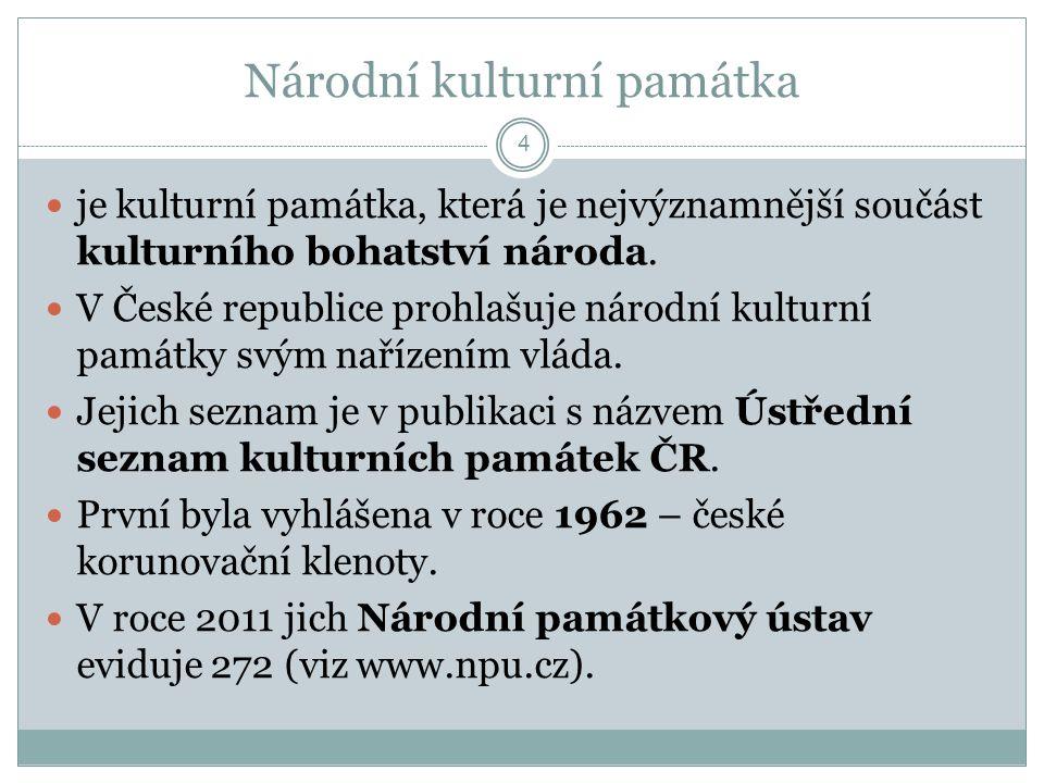 Národní kulturní památka  je kulturní památka, která je nejvýznamnější součást kulturního bohatství národa.  V České republice prohlašuje národní ku
