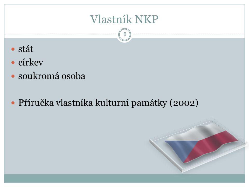 Vlastník NKP  stát  církev  soukromá osoba  Příručka vlastníka kulturní památky (2002) 8