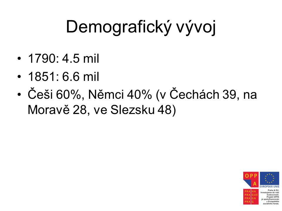 Demografický vývoj •1790: 4.5 mil •1851: 6.6 mil •Češi 60%, Němci 40% (v Čechách 39, na Moravě 28, ve Slezsku 48)