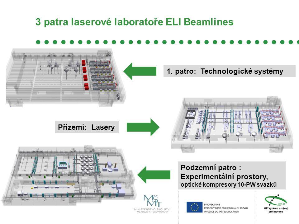 3 patra laserové laboratoře ELI Beamlines 1. patro: Technologické systémy Přízemí: Lasery Podzemní patro : Experimentální prostory, optické kompresory