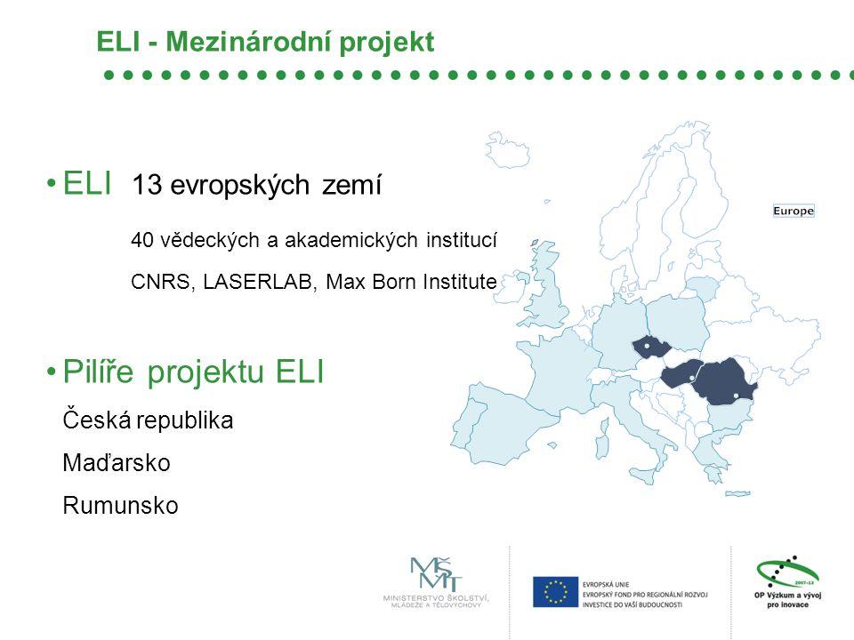 •ELI 13 evropských zemí 40 vědeckých a akademických institucí CNRS, LASERLAB, Max Born Institute •Pilíře projektu ELI Česká republika Maďarsko Rumunsk