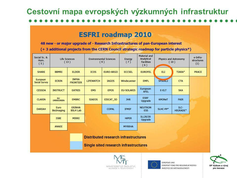 Cestovní mapa evropských výzkumných infrastruktur