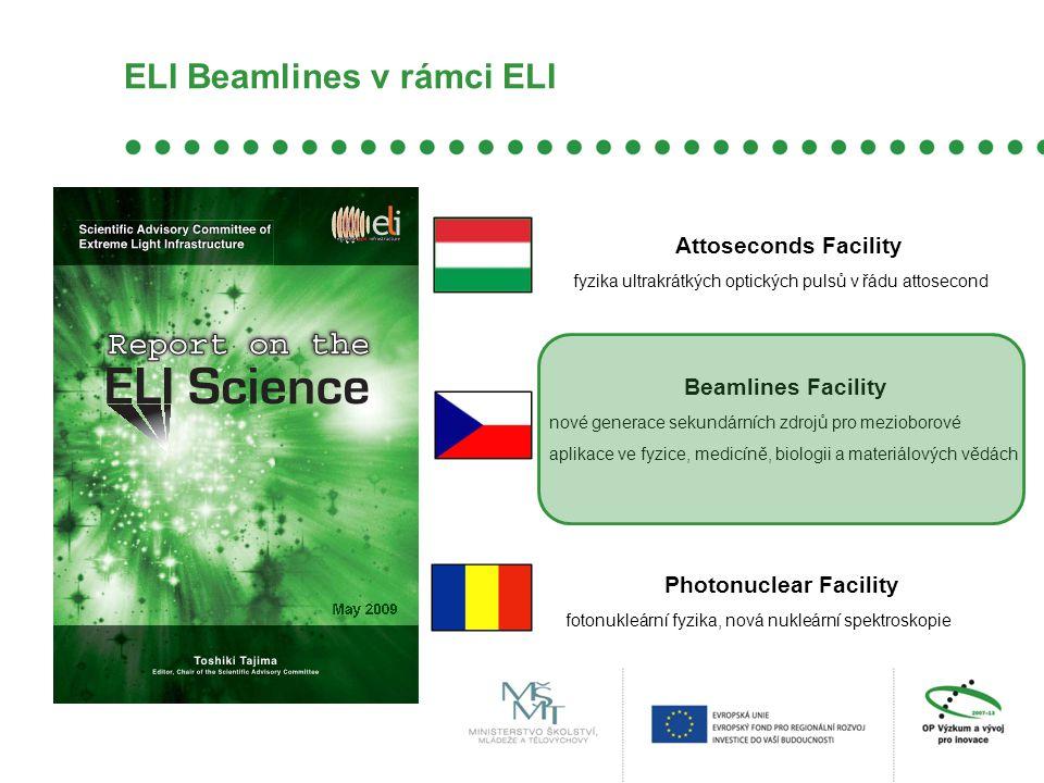 ELI Beamlines v rámci ELI Attoseconds Facility fyzika ultrakrátkých optických pulsů v řádu attosecond Beamlines Facility nové generace sekundárních zd