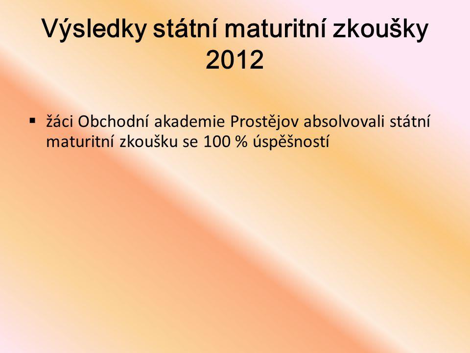 Výsledky státní maturitní zkoušky 2012  žáci Obchodní akademie Prostějov absolvovali státní maturitní zkoušku se 100 % úspěšností