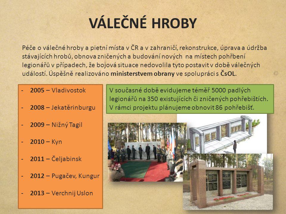 VÁLEČNÉ HROBY Péče o válečné hroby a pietní místa v ČR a v zahraničí, rekonstrukce, úprava a údržba stávajících hrobů, obnova zničených a budování nov