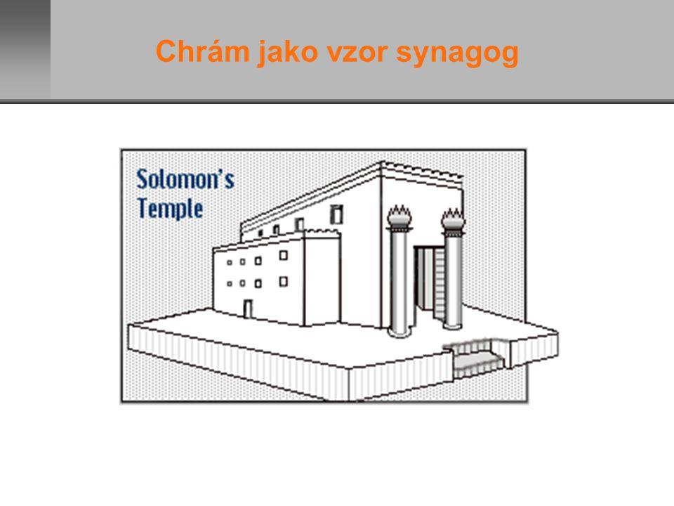 Chrám jako vzor synagog