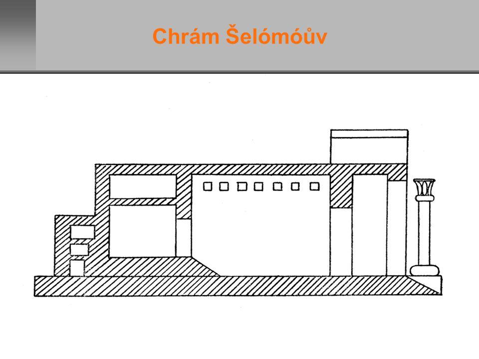 Chrámové sloupy v synagogách Holešov