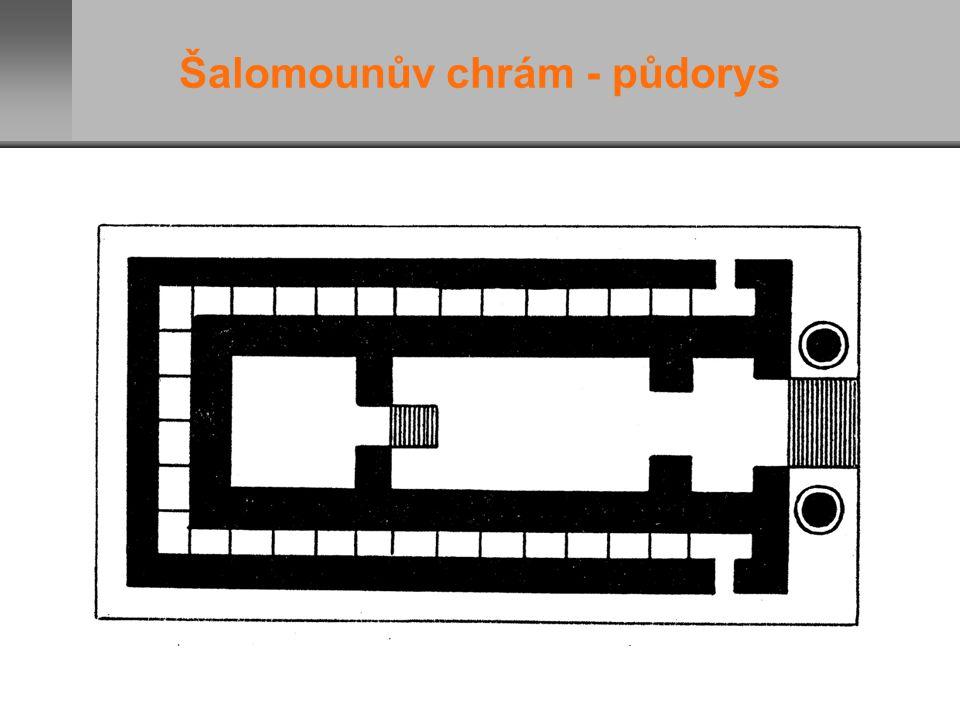 Šalomounův chrám - půdorys