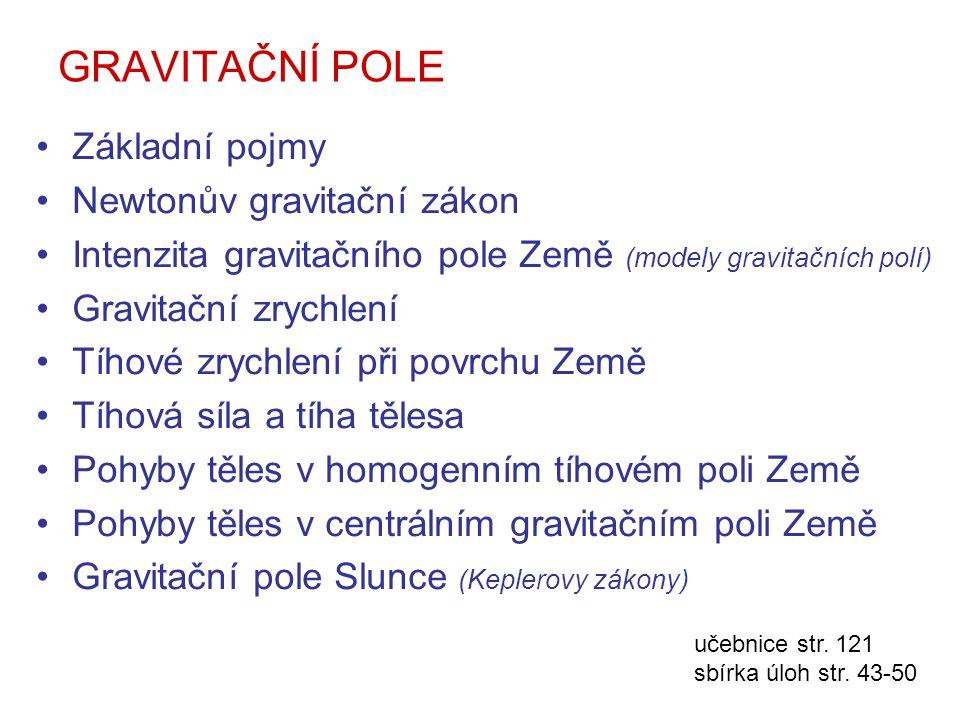 GRAVITAČNÍ POLE •Základní pojmy •Newtonův gravitační zákon •Intenzita gravitačního pole Země (modely gravitačních polí) •Gravitační zrychlení •Tíhové