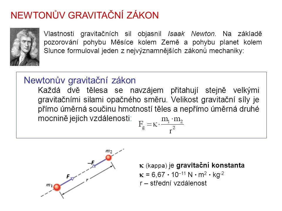NEWTONŮV GRAVITAČNÍ ZÁKON Vlastnosti gravitačních sil objasnil Isaak Newton. Na základě pozorování pohybu Měsíce kolem Země a pohybu planet kolem Slun