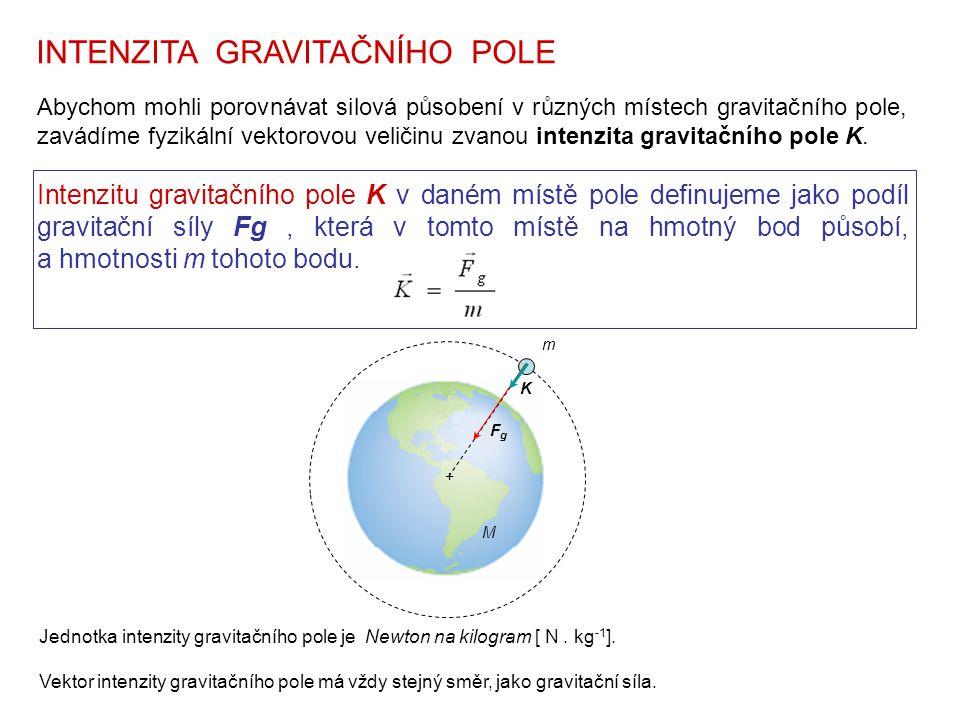 Abychom mohli porovnávat silová působení v různých místech gravitačního pole, zavádíme fyzikální vektorovou veličinu zvanou intenzita gravitačního pol