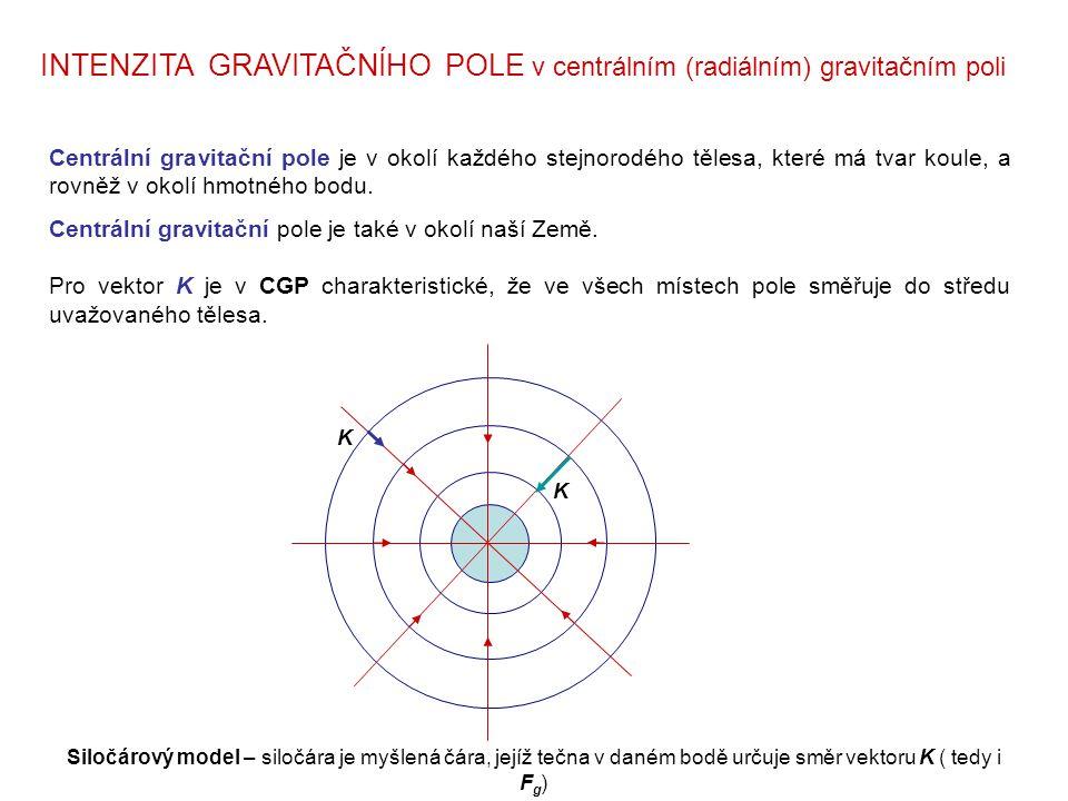 Centrální gravitační pole je v okolí každého stejnorodého tělesa, které má tvar koule, a rovněž v okolí hmotného bodu. Centrální gravitační pole je ta