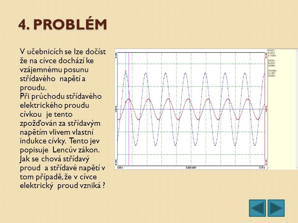 4. PROBLÉM V učebnicích se lze dočíst že na cívce dochází ke vzájemnému posunu střídavého napětí a proudu. Při průchodu střídavého elektrického proudu