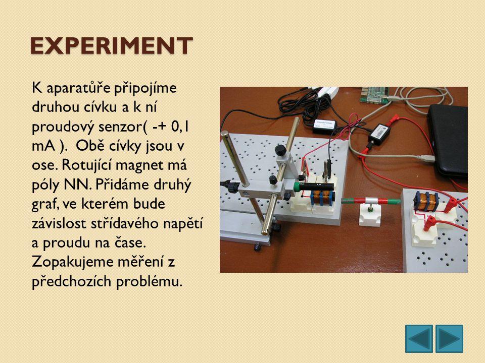 EXPERIMENT K aparatůře připojíme druhou cívku a k ní proudový senzor( -+ 0,1 mA ). Obě cívky jsou v ose. Rotující magnet má póly NN. Přidáme druhý gra