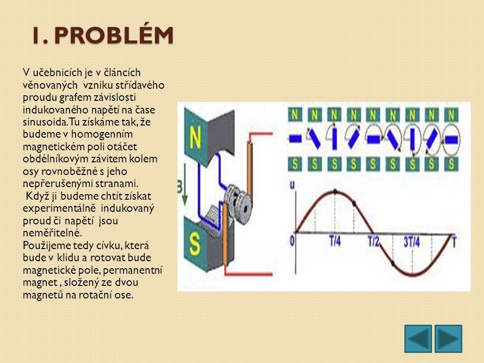 1. PROBLÉM V učebnicích je v článcích věnovaných vzniku střídavého proudu grafem závislosti indukovaného napětí na čase sinusoida. Tu získáme tak, že