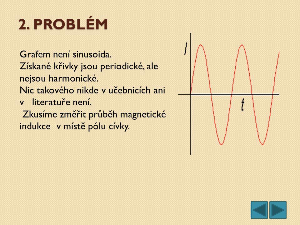 2. PROBLÉM Grafem není sinusoida. Získané křivky jsou periodické, ale nejsou harmonické. Nic takového nikde v učebnicích ani v literatuře není. Zkusím