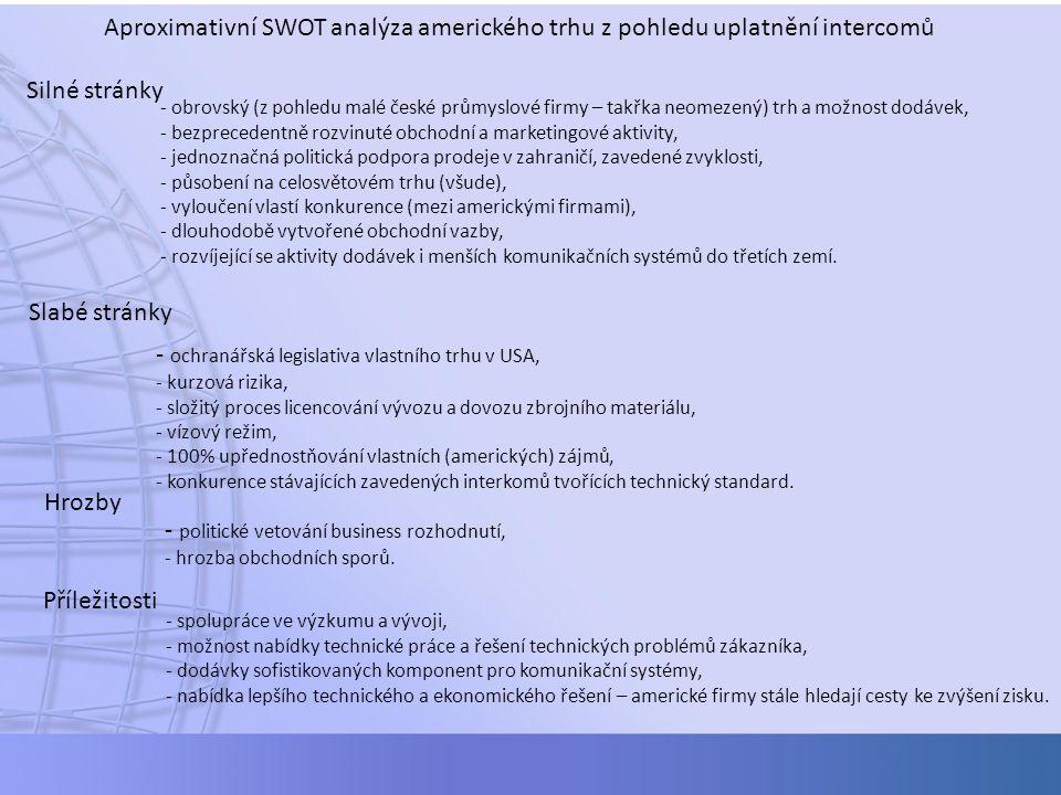 Aproximativní SWOT analýza amerického trhu z pohledu uplatnění intercomů Silné stránky - obrovský (z pohledu malé české průmyslové firmy – takřka neom