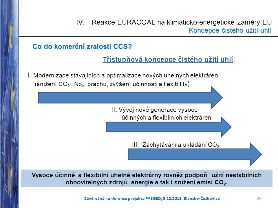 IV. Koncepce čistého užití uhlí IV. Reakce EURACOAL na klimaticko-energetické záměry EU Koncepce čistého užití uhlí I. Modernizace stávajících a optim
