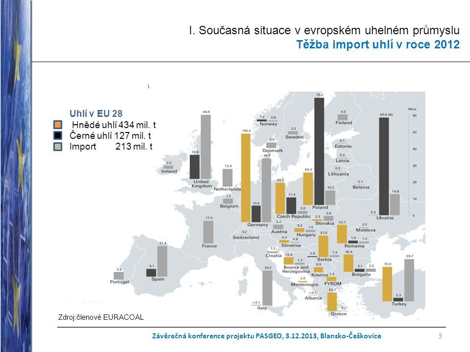 4 Závěrečná konference projektu PASGEO, 3.12.2013, Blansko-Češkovice I.Současná situace v evropském uhelném průmyslu Zásoby a zdroje uhlí v EU GtceZásoby (reserves)Zdroje (resources) Černé uhlí16,643%428,6 77,8% Hnědé uhlí17,445%93,1 16,9% Ropa1,74,4%3,6 0,7% Zemní plyn *)2,87,3%20,5 3,7% Uran/Thorium0,10,3%4,8 0,9% Celkem38,7100%550,7100% *) includes conventional natural gas, tight gas, shale gas, coalbed methane, aquifer gas and gas Přehled neobnovitelných zásob a zdrojů energie v EU Uhlí představuje přes 80% zásob fosilních paliv v EU.