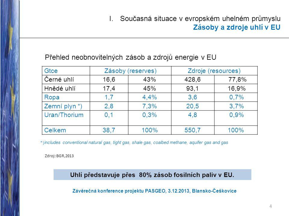 4 Závěrečná konference projektu PASGEO, 3.12.2013, Blansko-Češkovice I.Současná situace v evropském uhelném průmyslu Zásoby a zdroje uhlí v EU GtceZás