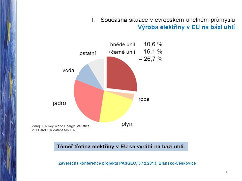 I.Současná situace v evropském uhelném průmyslu Výroba elektřiny v EU na bázi uhlí 6 Téměř třetina elektřiny v EU se vyrábí na bázi uhlí. Zdroj: IEA K