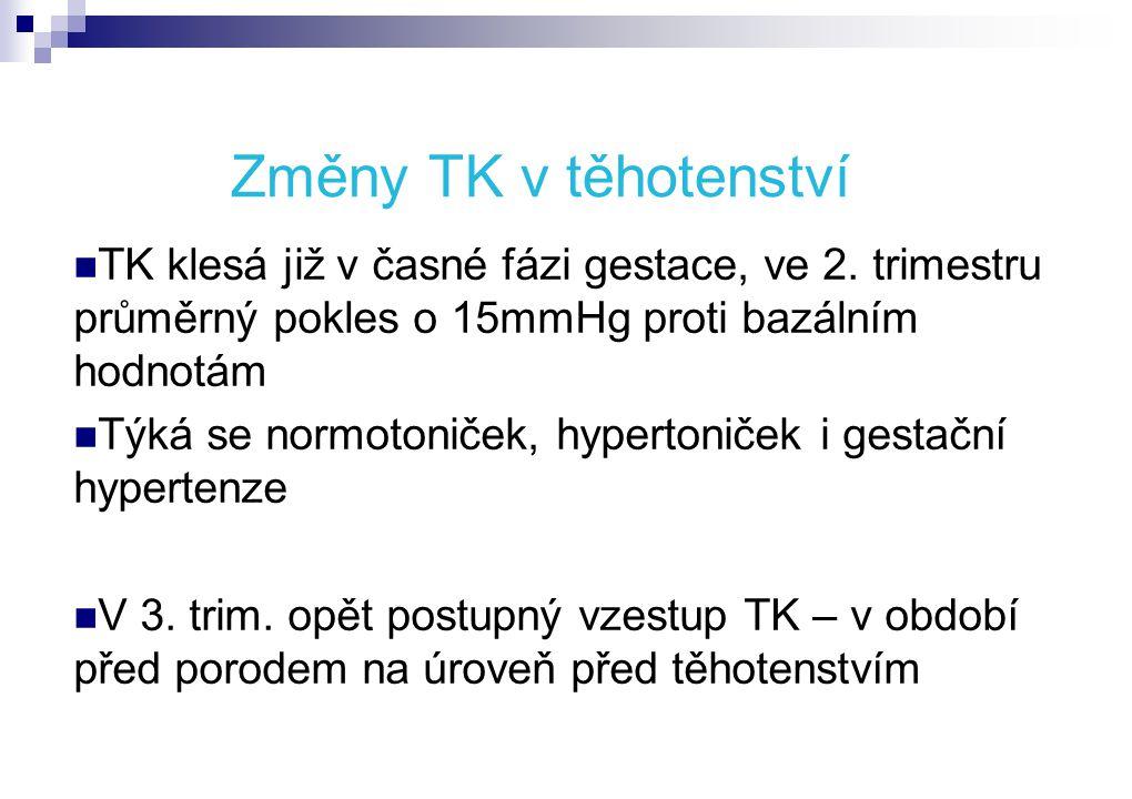 Změny TK v těhotenství  TK klesá již v časné fázi gestace, ve 2.